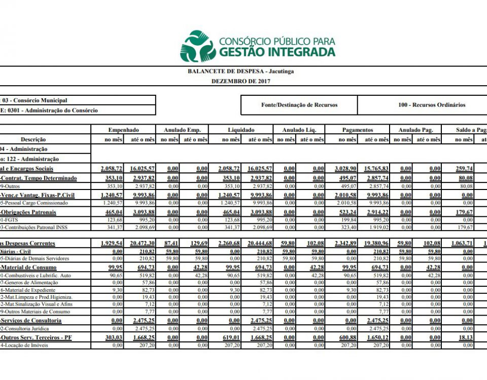 Relatório de Execuções de Rateio Jacutinga Dezembro 2017